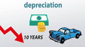 Motor claim depreciation
