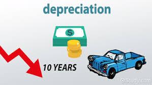 Motor claim depreciation